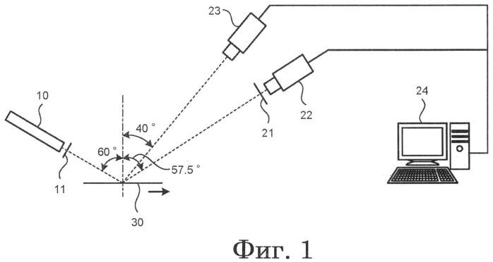 Способ контроля поверхности и устройство контроля поверхнояти для стального листа, покрытого смолой