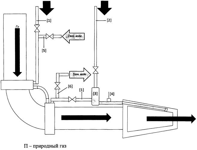 Способ подачи природного газа в доменную печь