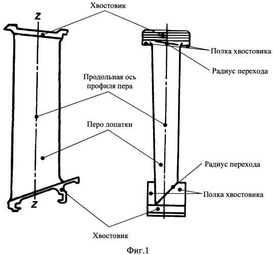 Способ электрохимической обработки лопаток с двумя хвостовиками газотурбинного двигателя и устройство для его осуществления
