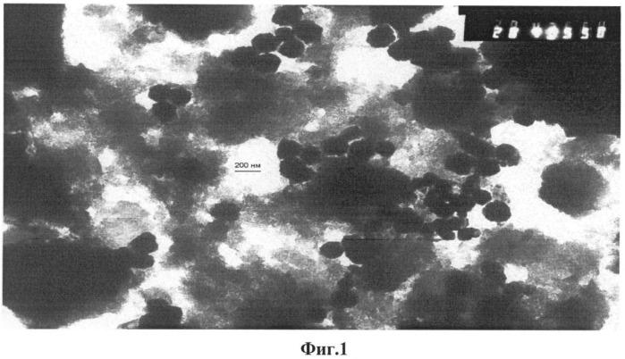 Способ получения суперпарамагнитных частиц никеля и суперпарамагнитная порошковая композиция