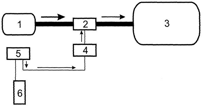 Устройство для контроля работоспособности системы сигнализации и отсечки гидравлических систем воздушных судов