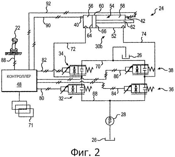 Система для управления гидравлической системой
