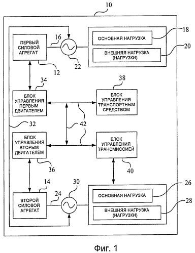 Сельскохозяйственная машина (варианты) и способ выполнения уборочных операций