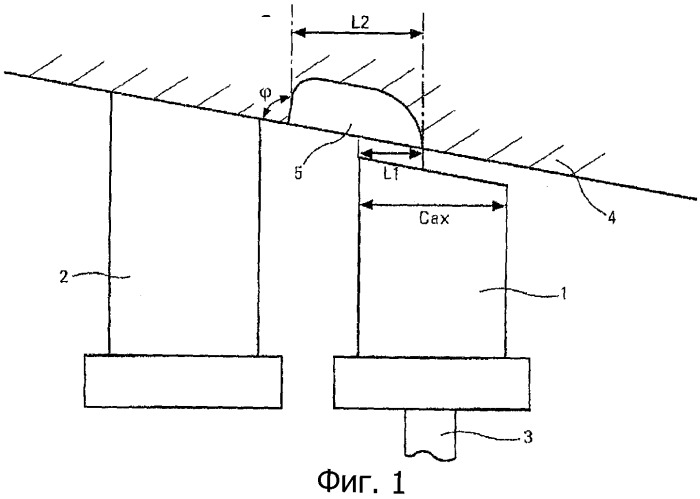 Кожух компрессора с оптимизированными полостями