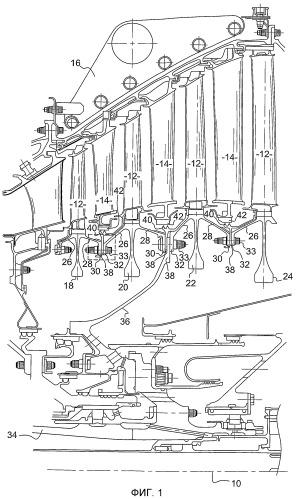 Радиальный кольцевой фланец, турбина низкого давления для газотурбинного двигателя и газотурбинный двигатель