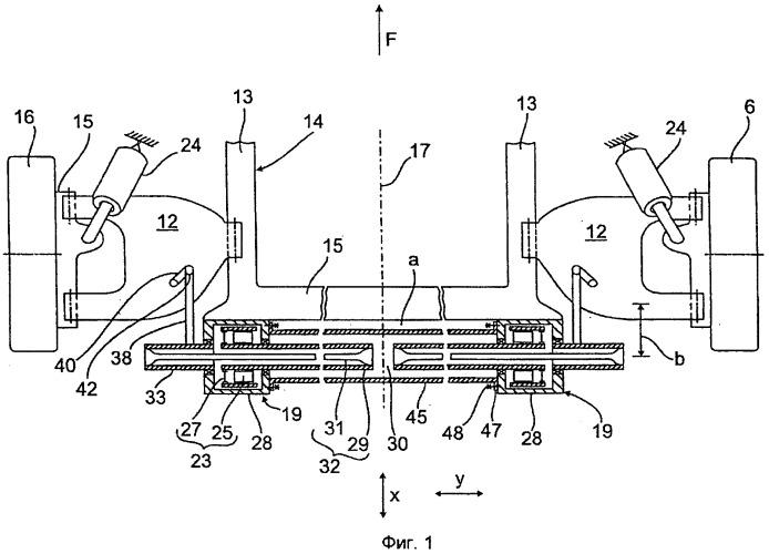 Система подрессоривания для подвесок колес автомобилей
