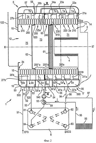 Устройство для производства горячих текучих сред, содержащее теплообменник-конденсатор