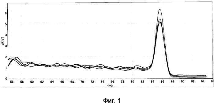 Способ мультиплексной детекции представителей родов aeromonas и flavobacterium