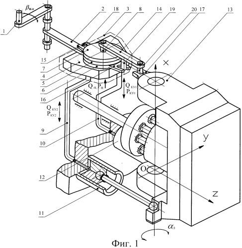 Гидравлическое управляющее устройство