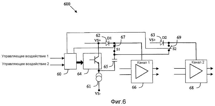 Улучшение коффициента полезного действия по мощности драйвера линии
