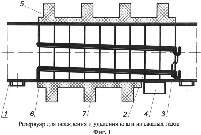 Резервуар для осаждения и удаления влаги из сжатых газов