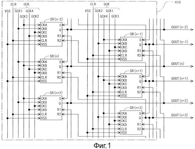 Схема возбуждения линий сигнала сканирования и устройство отображения, включающее в себя данную схему
