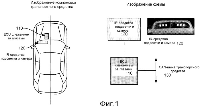 Прогнозирующий человеко-машинный интерфейс с использованием технологии обнаружения взгляда, индикаторов мертвых зон и водительского опыта