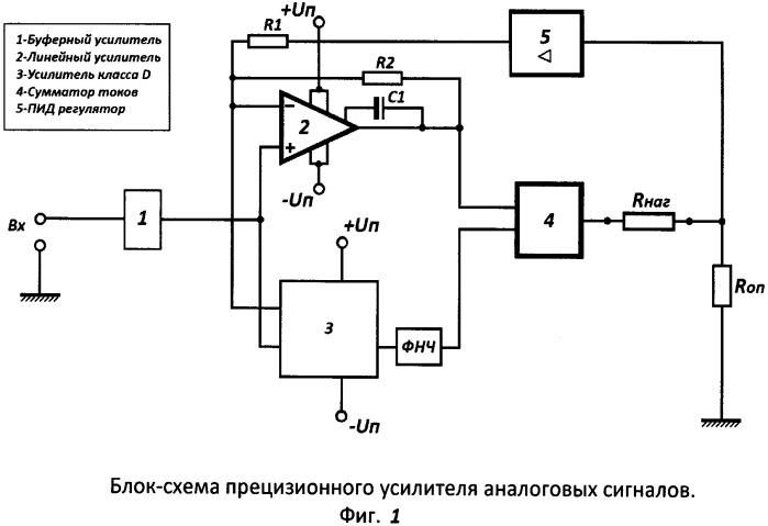 Прецизионный усилитель аналоговых сигналов большой мощности с высоким кпд