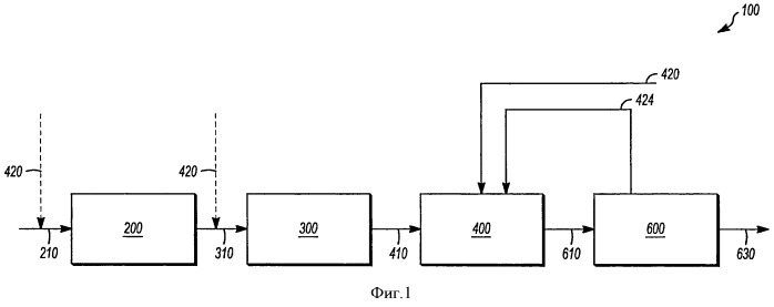 Способ или система для десорбции из слоя адсорента