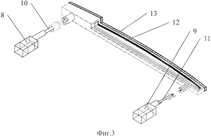 Ударозащитное устройство транспортного средства