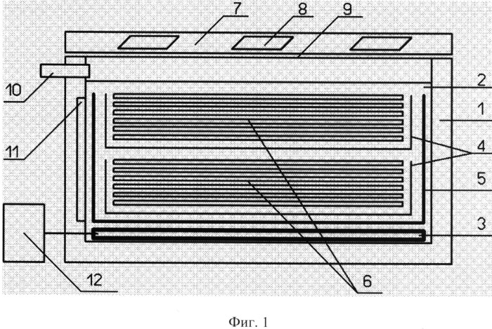 Способ получения термопропитанной древесины и устройство для его осуществления
