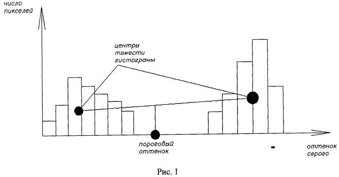 Способ определения коэффициента неоднородности смеси трудноразделимых сыпучих материалов