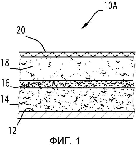 Система звукоизоляции для автомобильного транспортного средства и связанный с ней элемент стенки