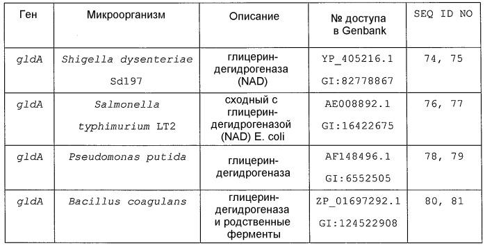 Способ получения l-аминокислоты