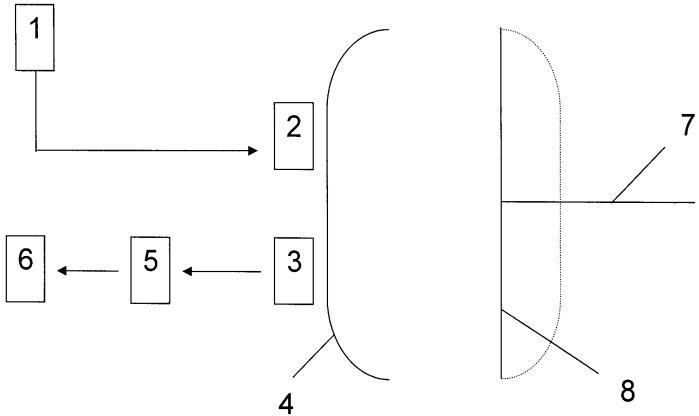Устройство для определения поступательного перемещения