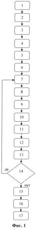 Автоматическое выделение поверхностей для построения геолого-гидродинамической модели нефтегазового месторождения по сейсмическим данным