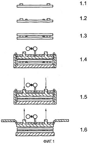 Вакуумный элемент и способ его изготовления