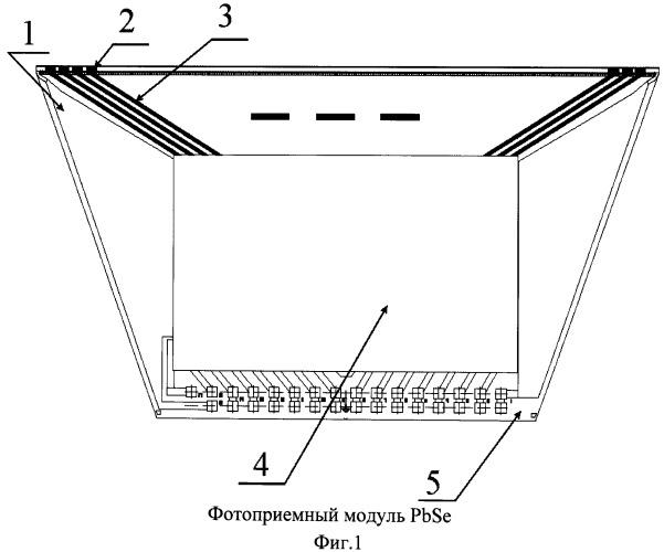 Способ изготовления фотоприемного модуля на основе pbse