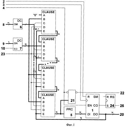 Спецпроцессор для задачи выполнимости булевых формул