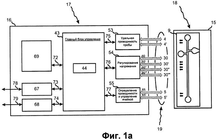 Устройство для измерения концентрации заряженных частиц