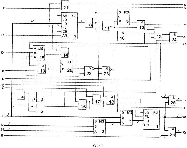 Спецпроцессор для поиска гамильтоновых циклов в графах