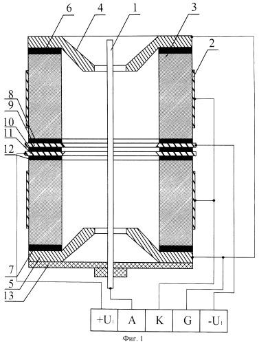 Высокочувствительный ионизационный вакуумметрический преобразователь