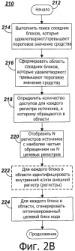 Технологии отображения регистра для эффективной динамической двоичной трансляции