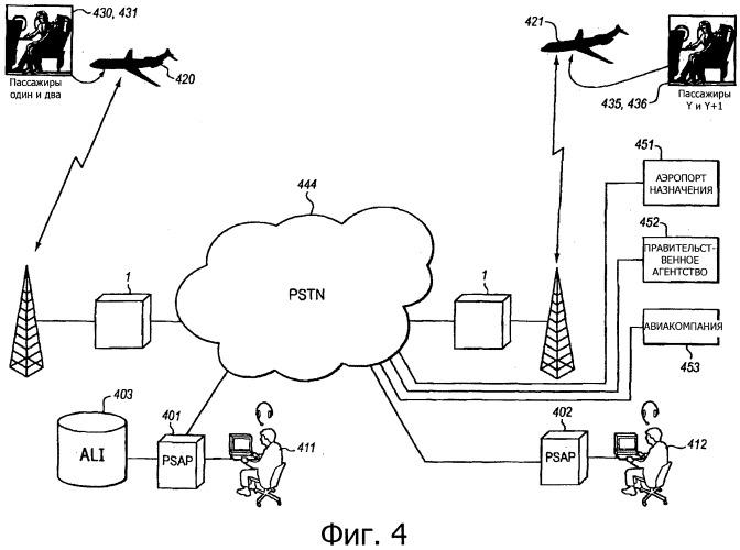 Система для управления вызовом с борта самолета служб неотложного реагирования в бортовой беспроводной сотовой сети самолета