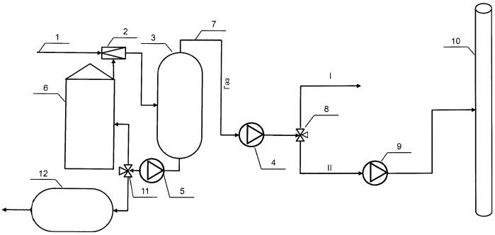 Способ утилизации газов выветривания