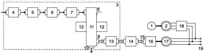 Устройство для быстродействующего выравнивания активной мощности энергосистемы