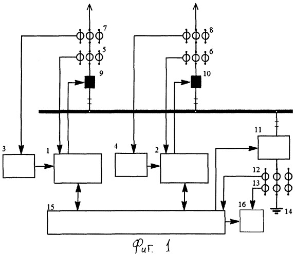 Способ ограничения токов короткого замыкания и переходных восстанавливающихся напряжений в электрических сетях высокого напряжения
