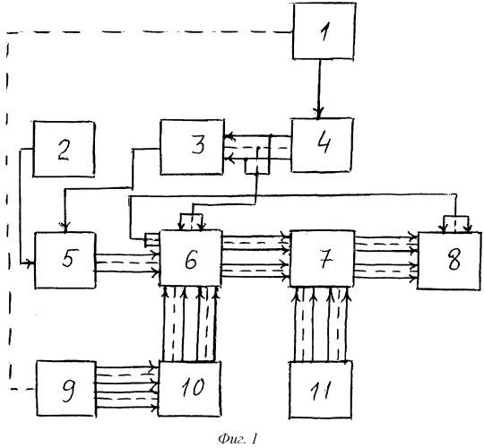 Устройство обработки локационных сигналов