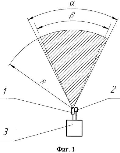 Оптический датчик для автомобиля