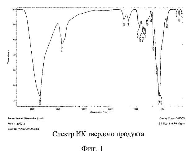 Способ переработки биомассы в целлюлозу и раствор низкомолекулярных продуктов окисления (варианты)