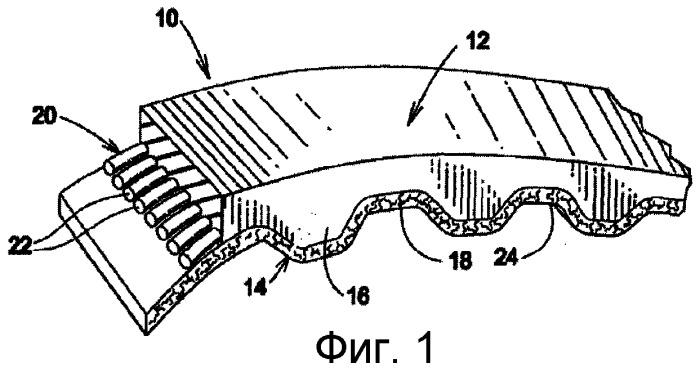 Обработанный полимочевиноуретаном шнур для приводного ремня и ремень
