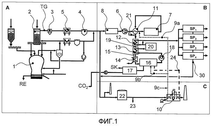 Способ и устройство для получения сырьевого синтез-газа