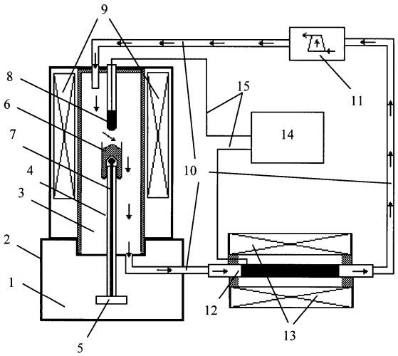 Термогравиметрическая установка