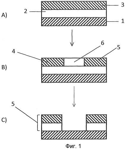 Способ формирования электронного устройства