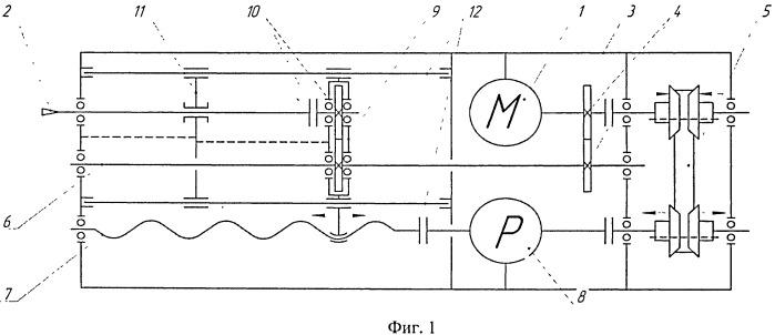 Устройство для измерения сопротивления сверлению