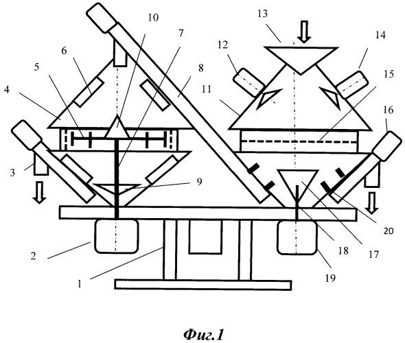 Способ приготовления наномодифицированного цемента и устройство для его осуществления