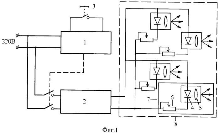 Устройство для радиационной защиты биологических объектов в эксперименте