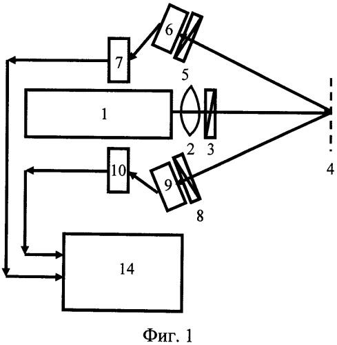 Способ неинвазивного измерения концентрации глюкозы в крови и устройство для его осуществления