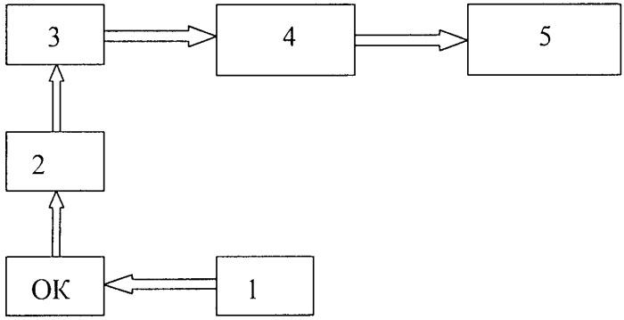 Способ контроля качества неразъемных соединений