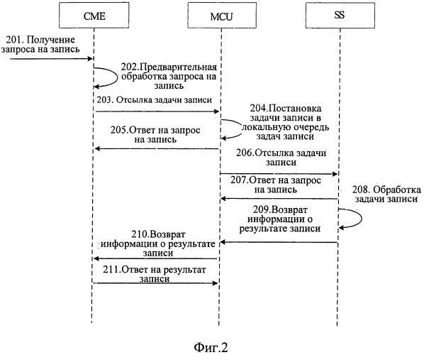 Способ, мультимедийная система и оконечное сетевое устройство для записи программы